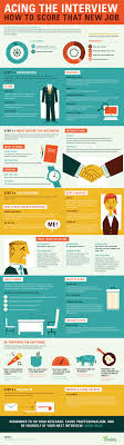 17 best ideas about interview questions job how to ace the interview and secure your dream job