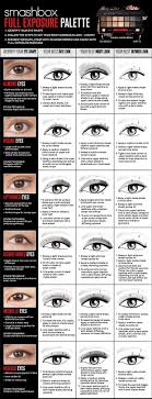 here 39 s the entire makeup for your eye shape chart from smashbox