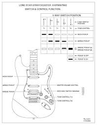 wiring diagram for fender stratocaster nilza net on simple blender wiring schematic