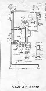 willys jeep wiring diagrams jeep surrey dj3a