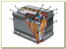 Картинки по запросу фотография автомобильного аккумулятора в разрезе