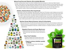 athletic greens review does it actually work more nutritional info ag