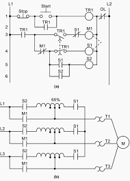 wiring diagram motor control circuit the wiring diagram motor control circuit diagram plc nodasystech wiring diagram
