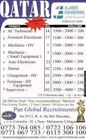foreign vacancies qatar jobs vacancies in sri lanka top jobs best job site in sri lanka lk