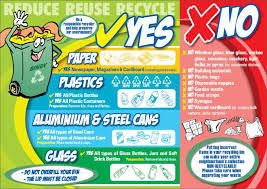 How does recycling paper help the environment music homework help     environment how the help recycling paper does