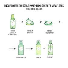 Miraflores <b>Бальзам</b>-<b>кондиционер для Волос</b> твёрдый, 20 гр.