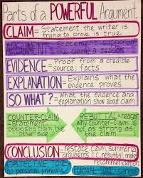 images about writing   argument based on pinterest   essay        images about writing   argument based on pinterest   essay topics  models and persuasive essays
