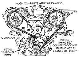 chrysler lhs engine diagram chrysler wiring diagrams online