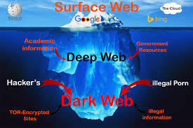 dark web sites taken down anonymous hacker leaks user 10 000 dark web sites taken down anonymous hacker leaks user data