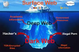dark web sites taken down anonymous hacker leaks user 10 000 dark web sites taken down anonymous hacker leaks user data