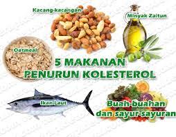 makanan menurunkan kolesterol