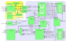 center of excellence for hypertransport   computer architecture    block diagram