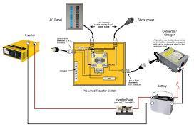 rv power converter wiring diagram motorhome converters problems Rv Electrical System Wiring Diagram rv power wiring diagram schematics and wiring diagrams rv power converter wiring diagram motorhome generator wiring 50 Amp RV Wiring Diagram