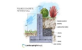 Small Picture Concrete Retaining Walls Landscaping Network