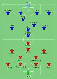 Chelsea F.C.