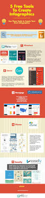 5 tools to create infographics 5 infographic creation websites