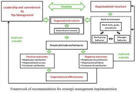 Dissertation paper on strategic management tesco   reportz    web     FC