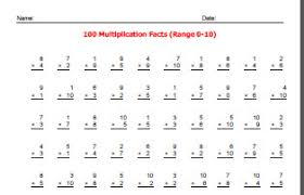 Multiplication Facts To 144 F - math about com multiplication ...100 basic multiplication facts worksheets multiplication facts