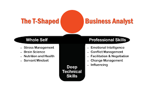 mba the t shaped business analyst mastering business analysis t shaped business analyst the five professional skills