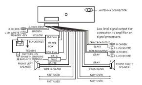 sony xplod car stereo wiring diagram wiring diagram sony xplod car stereo wiring diagram and hernes