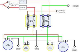 1997 s10 headlight wiring diagram 1997 image my 88 silverado page 2 the 1947 present chevrolet gmc on 1997 s10 headlight wiring diagram