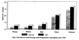 essay on plant breeding clipimagethumb