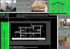 Esterni Casa Dei Designer : Villas lu ab studio