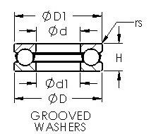 <b>51103</b> Ball Thrust <b>Bearings</b> | AST <b>Bearings</b>