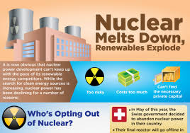 is nuclear energy good or bad essay comments   essay for you    is nuclear energy good or bad essay comments   image