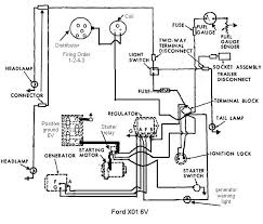 ford 2120 wiring diagram ford transmission p t o page sparex parts 1968 Ford 2000 Wiring Harness wiring diagram for ford jubilee the wiring diagram ford jubilee wiring diagram nodasystech wiring diagram Ford Wiring Harness Kits