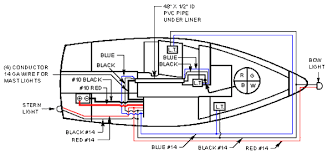 basic boat wiring diagram basic wiring diagrams online 12 volt boat wiring diagram nodasystech