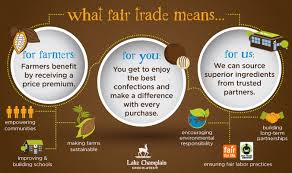 Image result for fair trade supply chain images