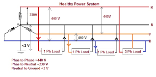 star delta wiring diagram motor start images wye delta motor 230v single phase motor wiring diagrams thermal protection
