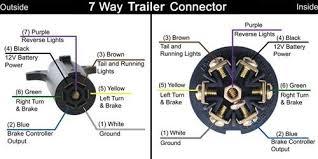 solved i need an f150 trailer towing wiring diagram fixya c03b98d jpg