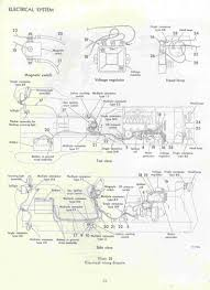 farmall super a wiring diagram the wiring ford manual image about wiring charming delco conversion solenoid equipped version starter international farmall tractor wiring diagram