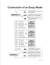 english essay ideas  buy custom essay papers online english essay ideas