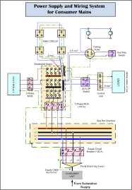 2 phase house wiring the wiring diagram house wiring diagrams uk nodasystech house wiring