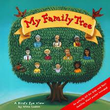 شجرة العائلة  Images?q=tbn:ANd9GcTy-llAjDZ5icThLNsfabIZj42pA2228Tx6PnwgNYR8gGEXtX4bEg