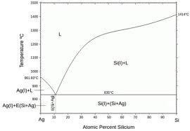 наноматериалы и технологии ― viii nanomaterials and ...