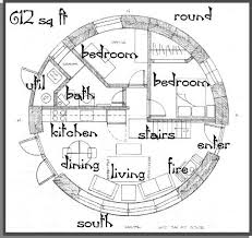 Round House Interior Layout    enhance     and avoid pitfalls