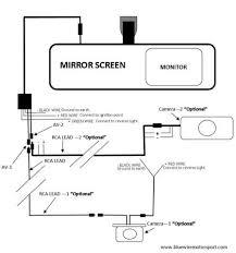 a4 wiring diagram audi a towbar wiring diagram audi trailer wiring audi wiring diagram mirror audi wiring diagrams audi a4 fuse diagram 99 mirrow audi home wiring