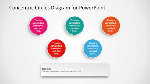 concentric circles diagram template for powerpoint   slidemodel    simple onion diagram elements separated from the circles