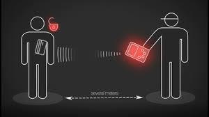 <b>Чехол</b> с защитой от считывания RFID для кредитных <b>карт</b> NFC ...
