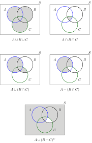 solved problems for set theory review