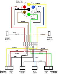 7 way wiring diagram 7 image wiring diagram 7 way trailer wiring color diagram 7 wiring diagrams on 7 way wiring diagram