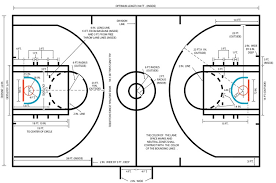 diagrams of basketball courts · recreation unlimiteddiagram for an nba full basketball court