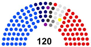 Assembly of North Macedonia