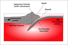 plate tectonics and the earthquake in japan   montessori muddleplate tectonics and the earthquake in japan