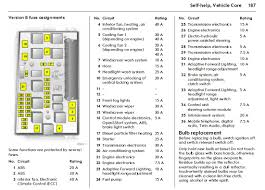 vauxhall fuse box diagram vauxhall wiring diagrams online