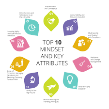 how to spot top talent traits to look for when hiring the top 10 mindset and key attributes